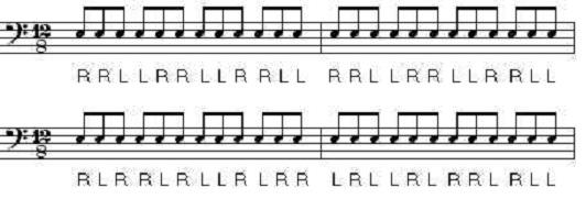 drum rhythm